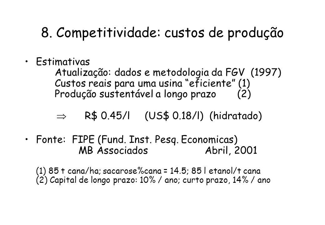 """8. Competitividade: custos de produção Estimativas Atualização: dados e metodologia da FGV (1997) Custos reais para uma usina """"eficiente"""" (1) Produção"""