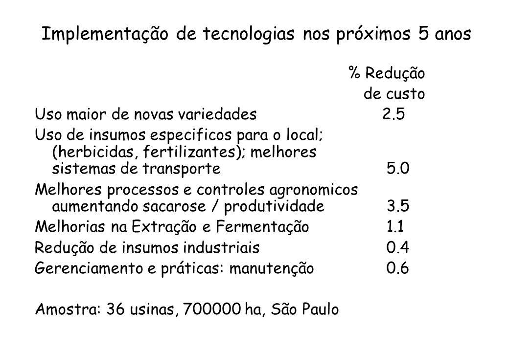 Implementação de tecnologias nos próximos 5 anos % Redução de custo Uso maior de novas variedades 2.5 Uso de insumos especificos para o local; (herbic