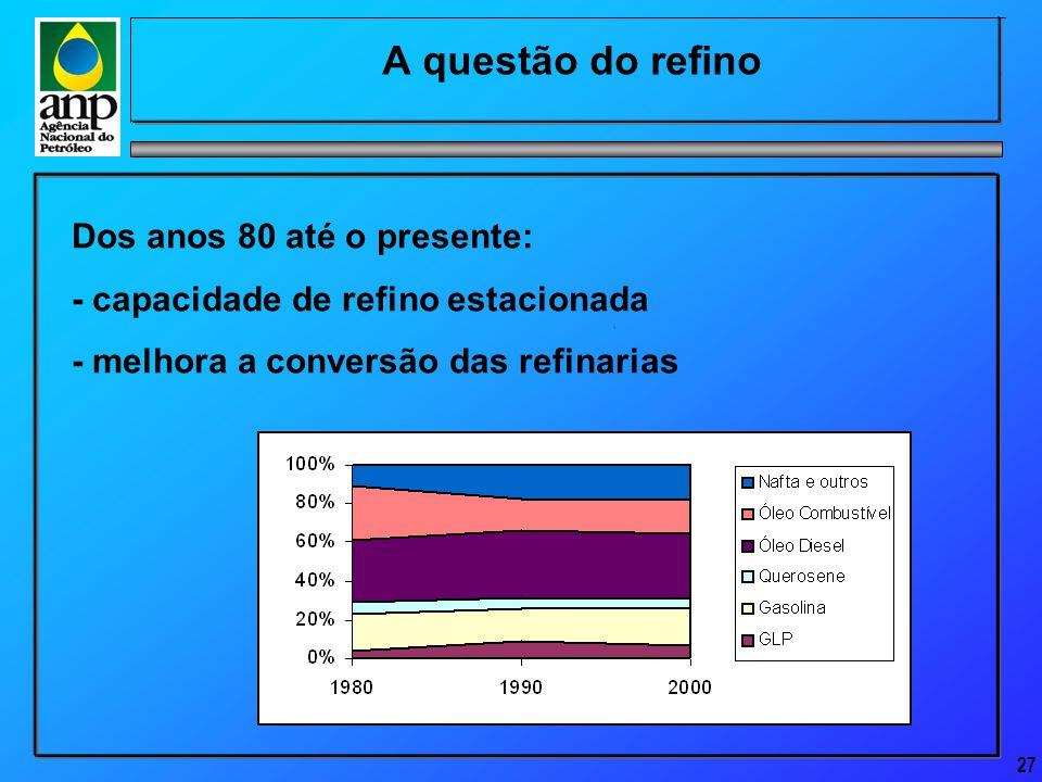 27 A questão do refino Dos anos 80 até o presente: - capacidade de refino estacionada - melhora a conversão das refinarias