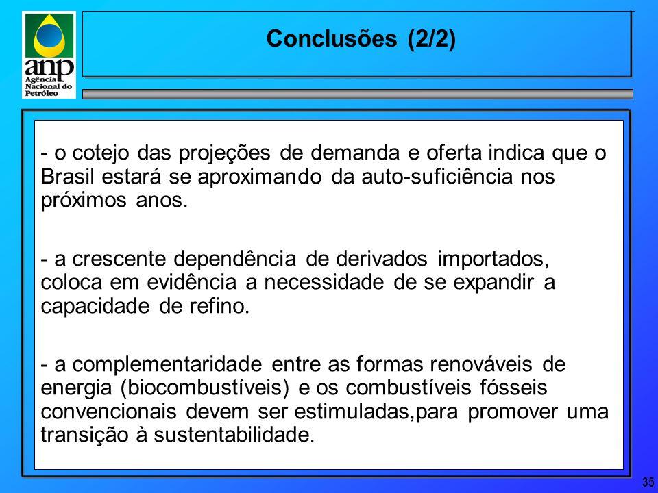 35 Conclusões (2/2) - o cotejo das projeções de demanda e oferta indica que o Brasil estará se aproximando da auto-suficiência nos próximos anos.