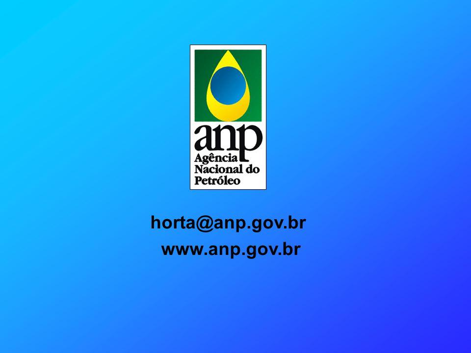 horta@anp.gov.br www.anp.gov.br
