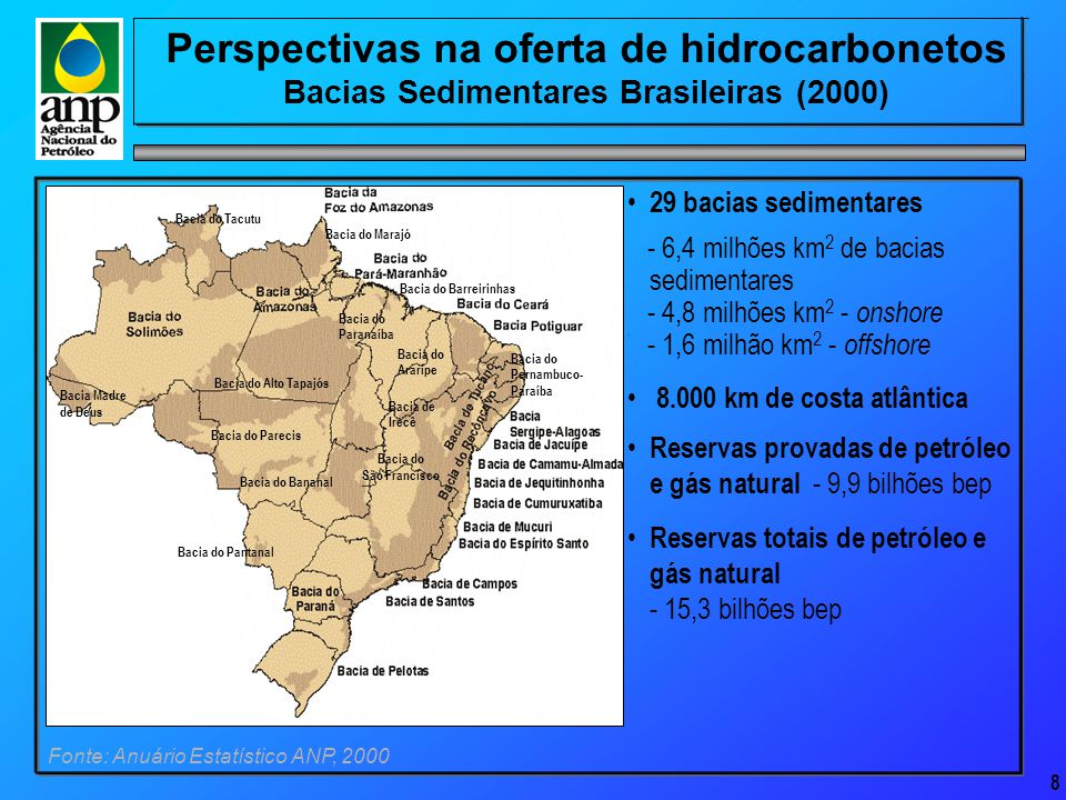 8 Perspectivas na oferta de hidrocarbonetos Bacias Sedimentares Brasileiras (2000) 29 bacias sedimentares - 6,4 milhões km 2 de bacias sedimentares -