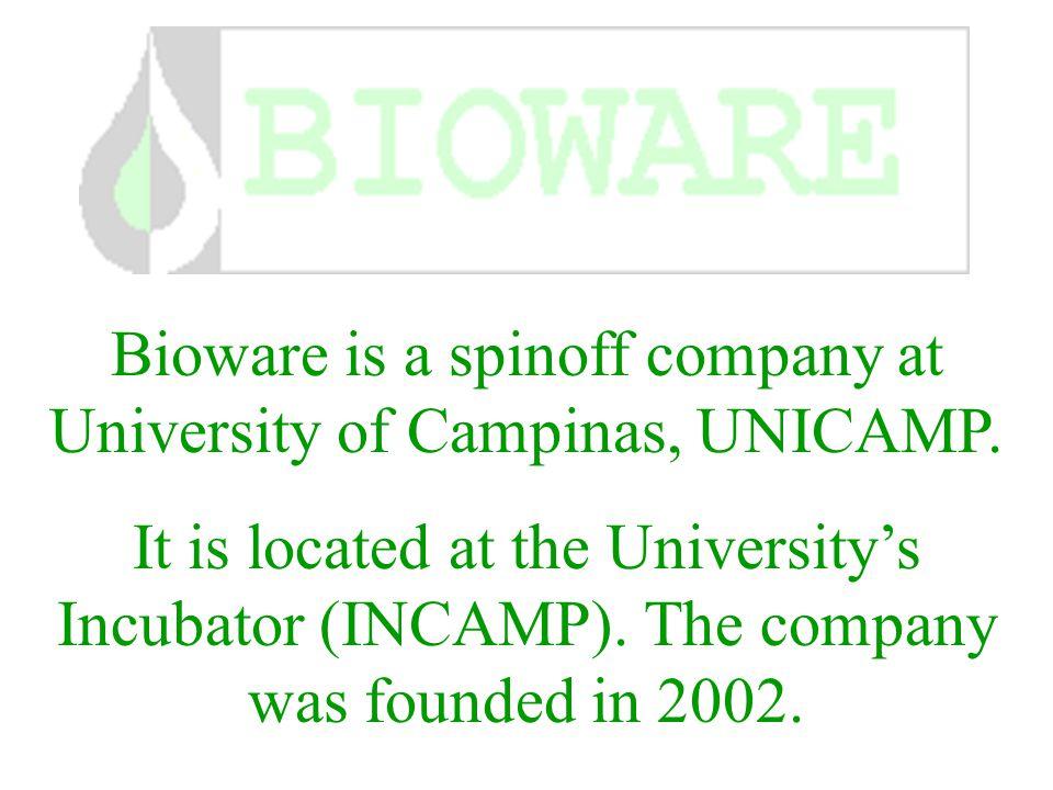Tecnologias Bioware para produção de carvão e bio-óleo José Dilcio Rocha NIPE/UNICAMP BIOWARE Tecnologia AGRENER GD 2006 6 e 8 de junho de 2006, Campi