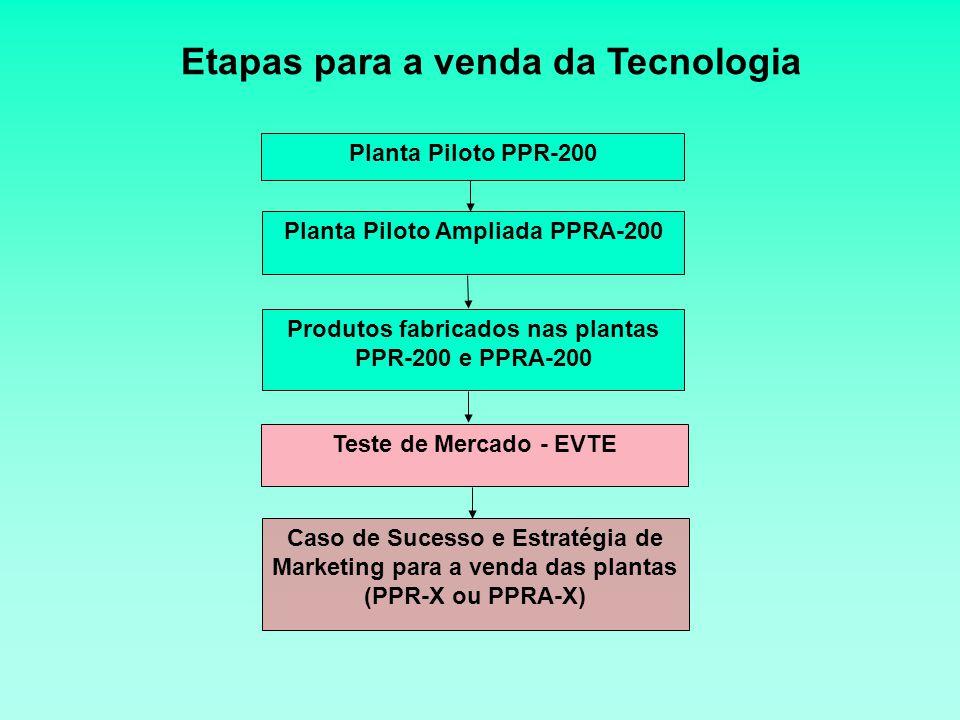Produtos da Bioware Tecnologias Bioware Cursos e Treinamentos Consultorias