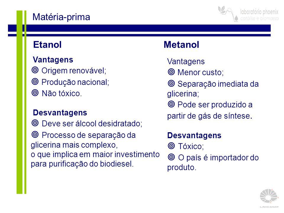 10 Vantagens  Origem renovável;  Produção nacional;  Não tóxico. Desvantagens  Deve ser álcool desidratado;  Processo de separação da glicerina m