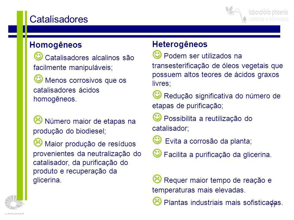 17 Catalisadores Homogêneos Catalisadores alcalinos são facilmente manipuláveis; Menos corrosivos que os catalisadores ácidos homogêneos.   Número m