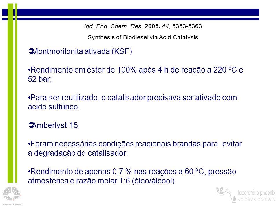 19  Montmorilonita ativada (KSF) Rendimento em éster de 100% após 4 h de reação a 220 ºC e 52 bar; Para ser reutilizado, o catalisador precisava ser