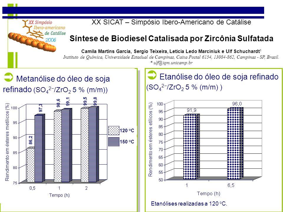 24  Metanólise do óleo de soja refinado (SO 4 2− /ZrO 2 5 % (m/m)) 120 o C 150 o C XX SICAT – Simpósio Ibero-Americano de Catálise Síntese de Biodies