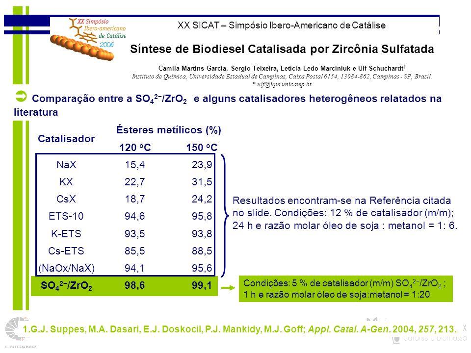 27  Comparação entre a SO 4 2− /ZrO 2 e alguns catalisadores heterogêneos relatados na literatura XX SICAT – Simpósio Ibero-Americano de Catálise Sín