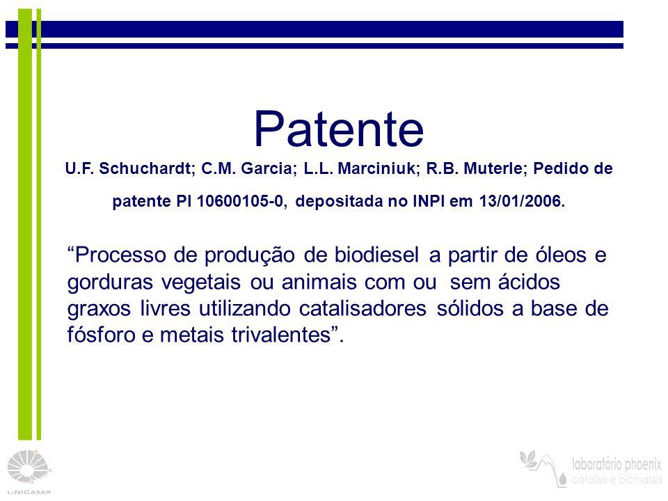 """28 Patente U.F. Schuchardt; C.M. Garcia; L.L. Marciniuk; R.B. Muterle; Pedido de patente PI 10600105-0, depositada no INPI em 13/01/2006. """"Processo de"""