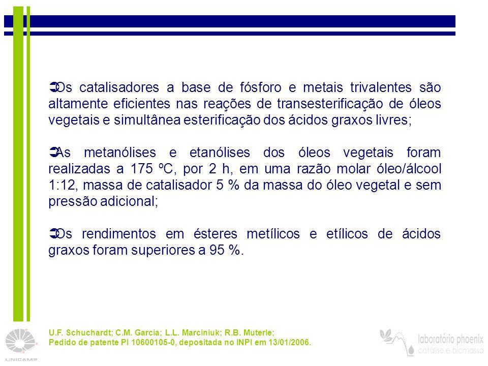 29  Os catalisadores a base de fósforo e metais trivalentes são altamente eficientes nas reações de transesterificação de óleos vegetais e simultânea