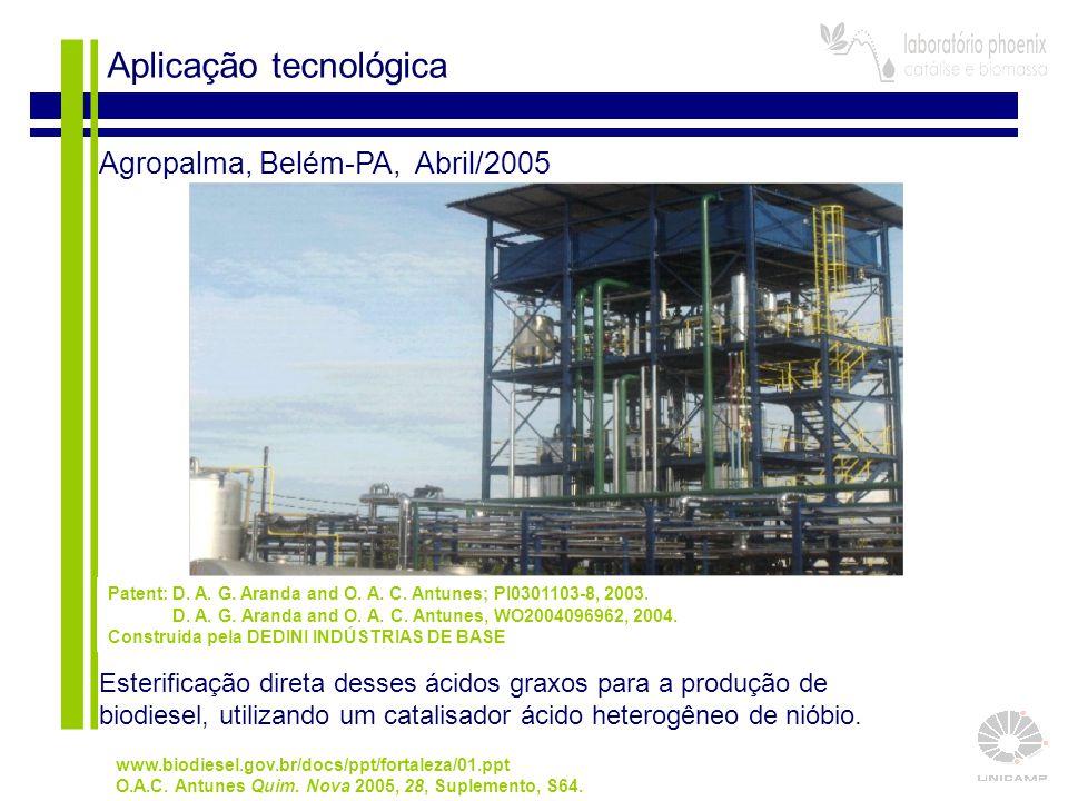 34 Aplicação tecnológica Agropalma, Belém-PA, Abril/2005 Patent: D. A. G. Aranda and O. A. C. Antunes; PI0301103-8, 2003. D. A. G. Aranda and O. A. C.