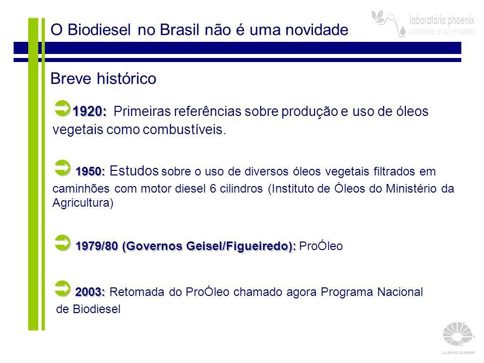 5 O Biodiesel no Brasil não é uma novidade Breve histórico  1920:  1920: Primeiras referências sobre produção e uso de óleos vegetais como combustív