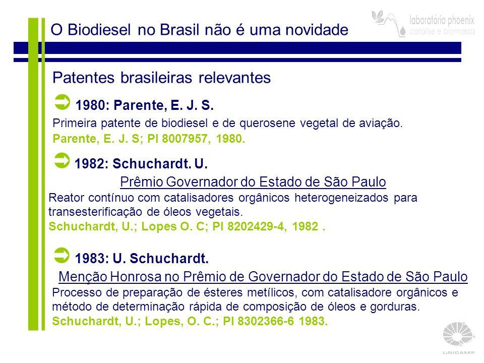 6 O Biodiesel no Brasil não é uma novidade Patentes brasileiras relevantes  1980: Parente, E. J. S. Primeira patente de biodiesel e de querosene vege