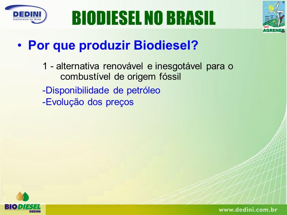 1 - alternativa renovável e inesgotável para o combustível de origem fóssil -Disponibilidade de petróleo BIODIESEL NO BRASIL Por que produzir Biodiese