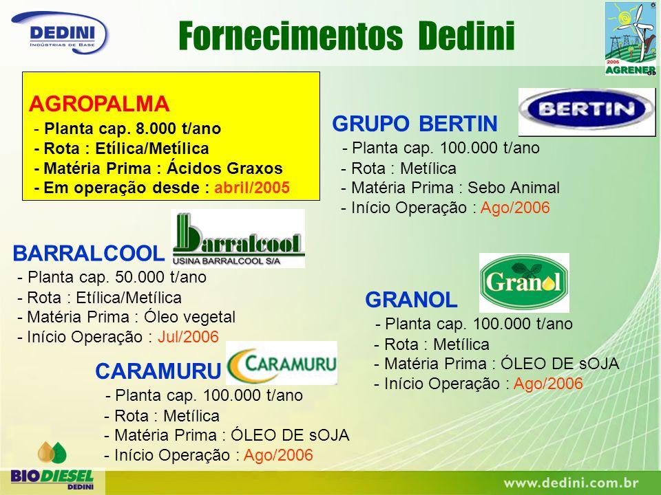 Fornecimentos Dedini GRUPO BERTIN - Planta cap. 100.000 t/ano - Rota : Metílica - Matéria Prima : Sebo Animal - Início Operação : Ago/2006 BARRALCOOL