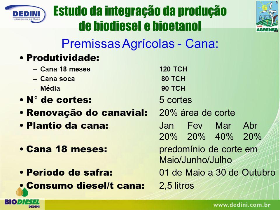 Produtividade: –Cana 18 meses120 TCH –Cana soca 80 TCH –Média 90 TCH N° de cortes: 5 cortes Renovação do canavial: 20% área de corte Plantio da cana: