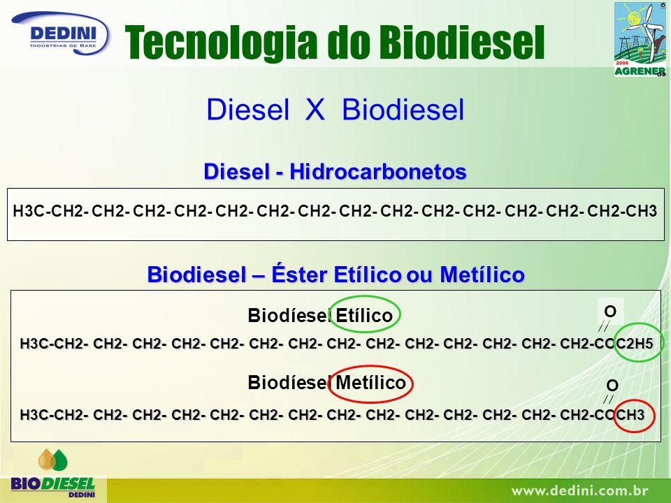 Especificação Óleo vegetal (soja) Diesel Biodiesel (soja) Problema Viscosidade cp Injeção Depósito Queima deficiente 331,5 a 5,54,4 Número de cetano 38Min.