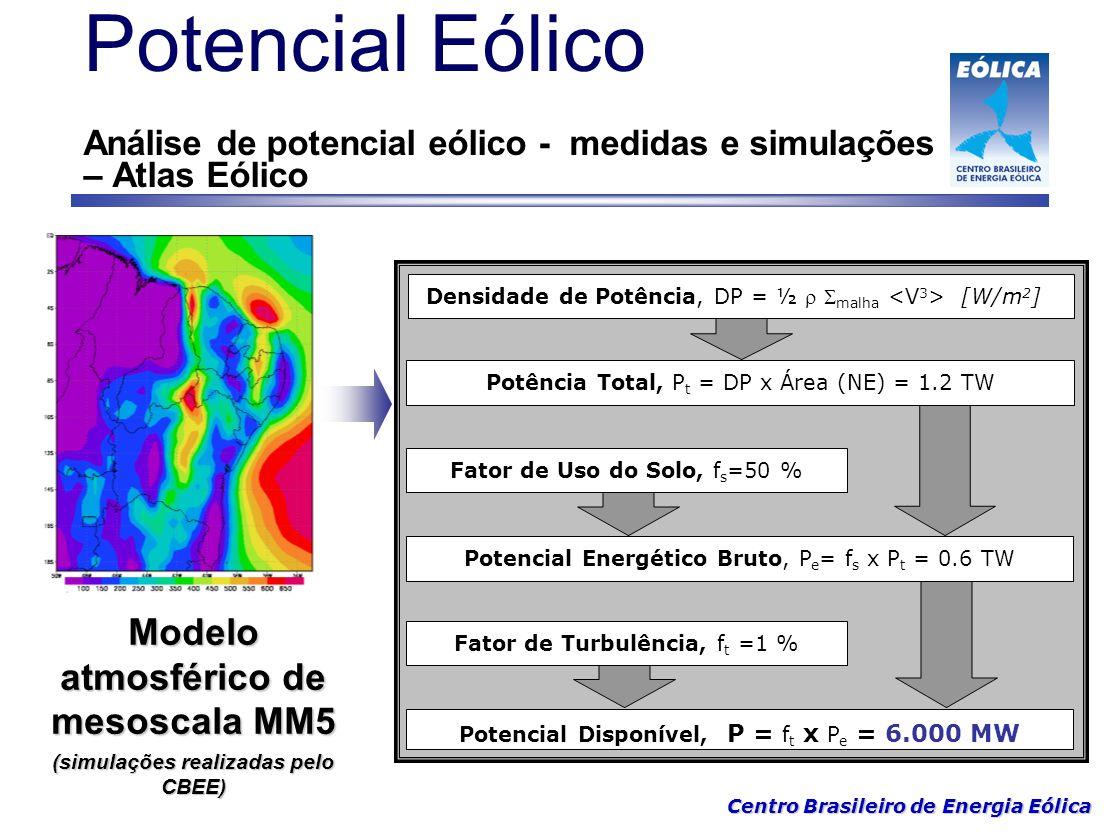 Centro Brasileiro de Energia Eólica Potencial Disponível, P = f t x P e = 6.000 MW Fator de Turbulência, f t =1 % Potencial Energético Bruto, P e = f