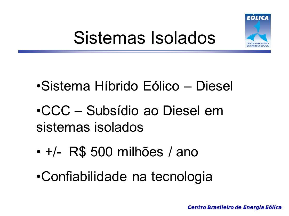 Centro Brasileiro de Energia Eólica Sistemas Isolados Sistema Híbrido Eólico – Diesel CCC – Subsídio ao Diesel em sistemas isolados +/- R$ 500 milhões