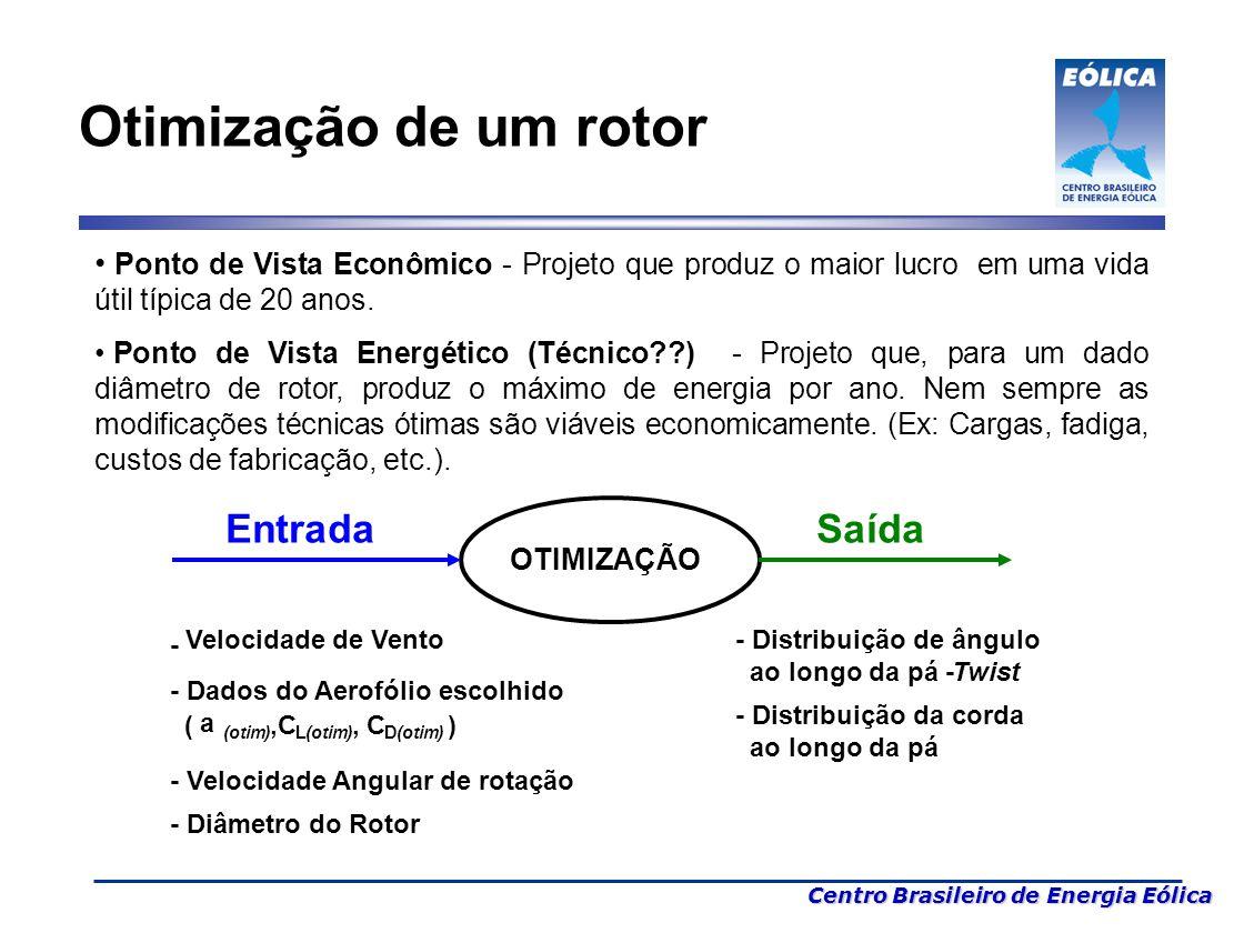Centro Brasileiro de Energia Eólica Otimização de um rotor Ponto de Vista Econômico - Projeto que produz o maior lucro em uma vida útil típica de 20 a