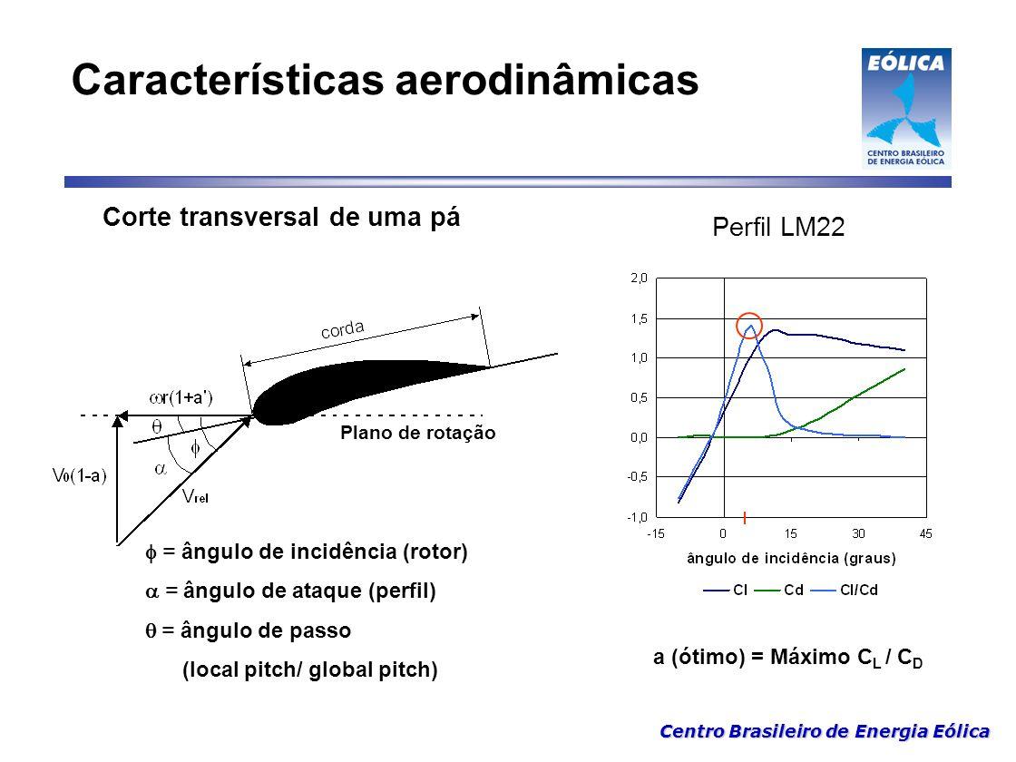 Centro Brasileiro de Energia Eólica Características aerodinâmicas Corte transversal de uma pá  = ângulo de incidência (rotor)  = ângulo de ataque (p