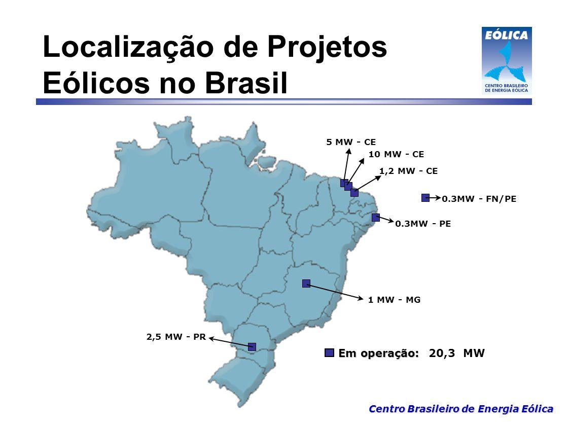 Centro Brasileiro de Energia Eólica Maior sistema híbrido eólico/diesel da America do Sul  Geração de 20 – 25 % da eletricidade  Operacional desde Agosto de 2001  Sistema especial de controle – Continente via satélite  Instrumentação completa Fernando de Noronha/PE Projeto CBEE / ANEEL