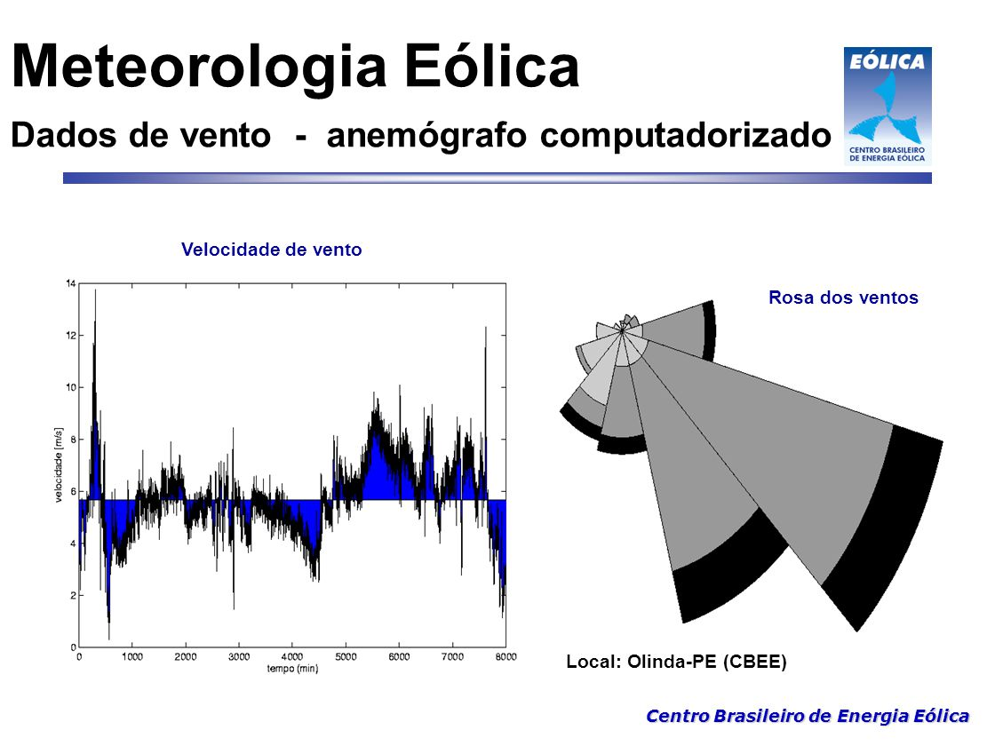 Centro Brasileiro de Energia Eólica Wind Analysis Diagrams (60 meters) Average hourly wind speed Diurnal wind speed variation 0.0 1.0 2.0 3.0 4.0 5.0 6.0 7.0 8.0 9.0 10.0 11.0 12.0 000102030405060708091011121314151617181920212223 Hour Average wind speed (m/s) 0.0 1.0 2.0 3.0 4.0 5.0 6.0 7.0 8.0 9.0 10.0 11.0 12.0 13.0 14.0 12345678910111213141516171819202122232425262728293031 Day Average wind speed (m/s) hourly daily