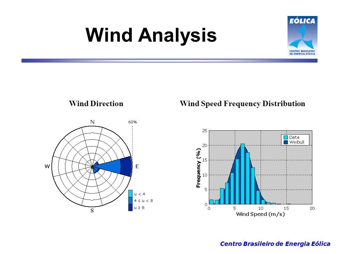 Centro Brasileiro de Energia Eólica Meteorologia Eólica WANEB - Wind Atlas of Northeast of Brazil > 8.5 7.0 - 8.5 6.0 - 7.0 5.0 - 6.0 < 5.0 Velocidade do vento em m/s, à 50m de altura.