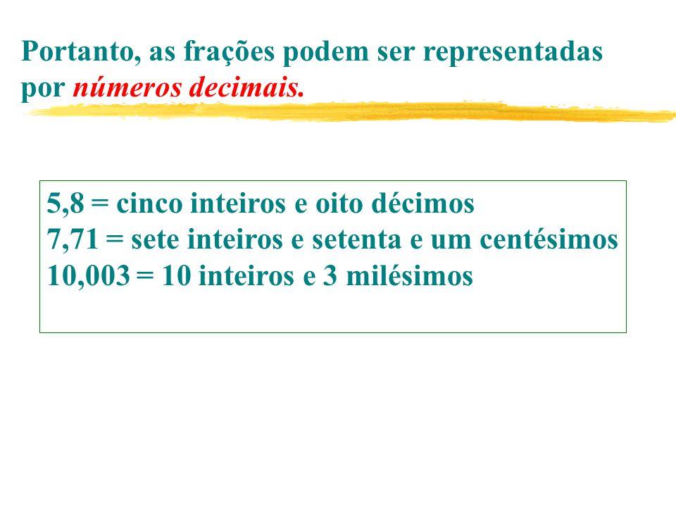 Portanto, as frações podem ser representadas por números decimais.