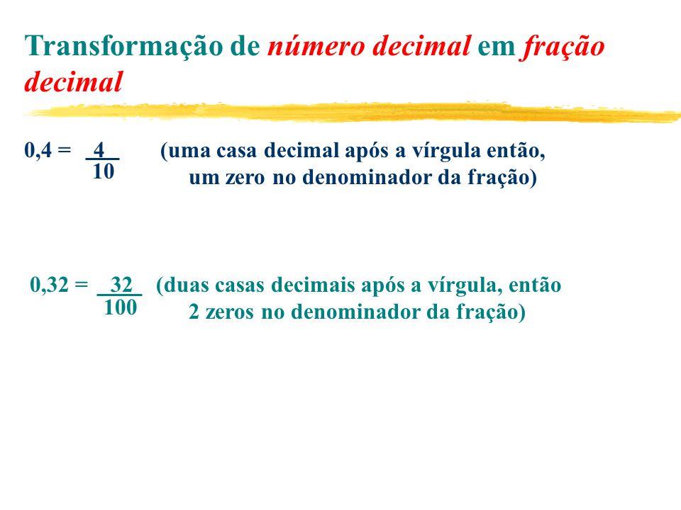 Transformação de número decimal em fração decimal 0,4 = 4(uma casa decimal após a vírgula então, um zero no denominador da fração) 10 0,32 = 32 (duas casas decimais após a vírgula, então 2 zeros no denominador da fração) 100