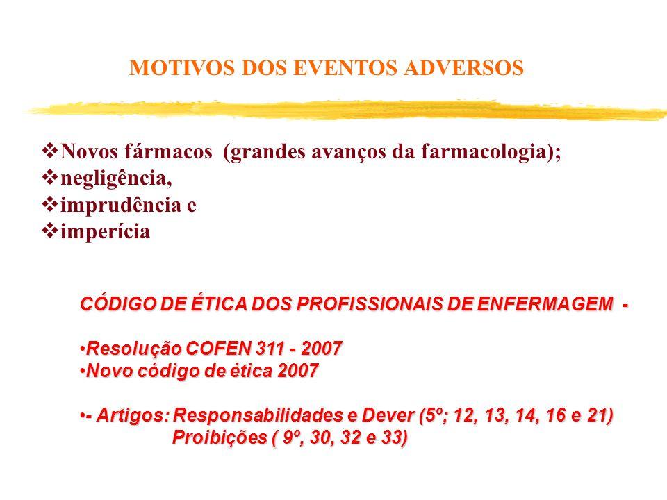  Novos fármacos (grandes avanços da farmacologia);  negligência,  imprudência e  imperícia MOTIVOS DOS EVENTOS ADVERSOS CÓDIGO DE ÉTICA DOS PROFISSIONAIS DE ENFERMAGEM - Resolução COFEN 311 - 2007Resolução COFEN 311 - 2007 Novo código de ética 2007Novo código de ética 2007 - Artigos: Responsabilidades e Dever (5º; 12, 13, 14, 16 e 21)- Artigos: Responsabilidades e Dever (5º; 12, 13, 14, 16 e 21) Proibições ( 9º, 30, 32 e 33) Proibições ( 9º, 30, 32 e 33)