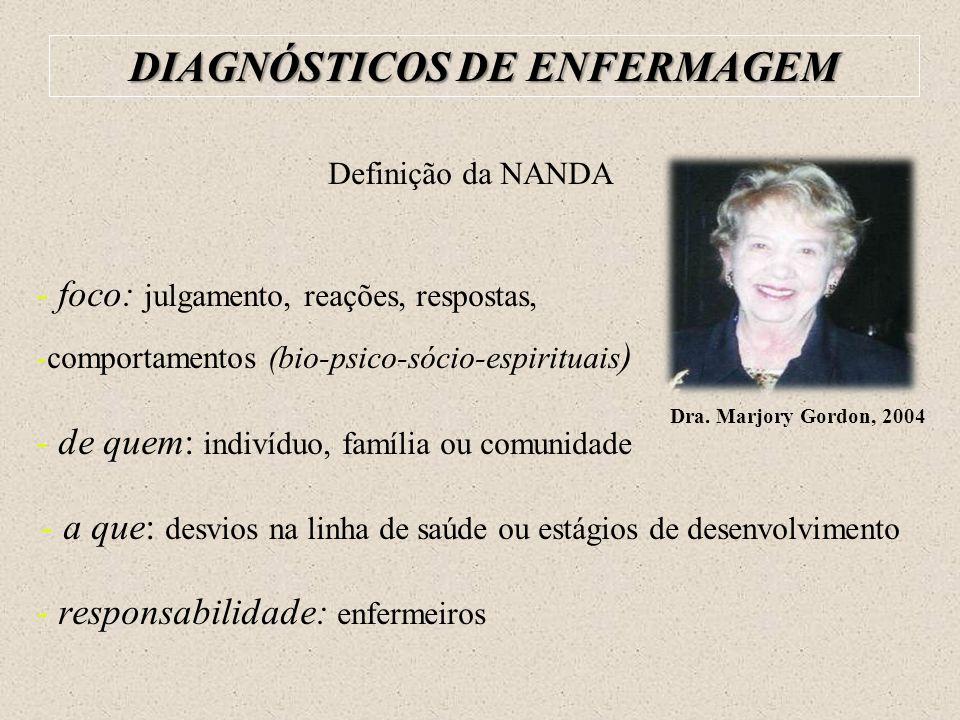 Definição da NANDA - foco: julgamento, reações, respostas, -comportamentos (bio-psico-sócio-espirituais ) - de quem: indivíduo, família ou comunidade