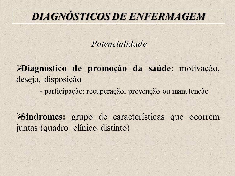 Potencialidade  Diagnóstico de promoção da saúde: motivação, desejo, disposição - participação: recuperação, prevenção ou manutenção  Sindromes: gru