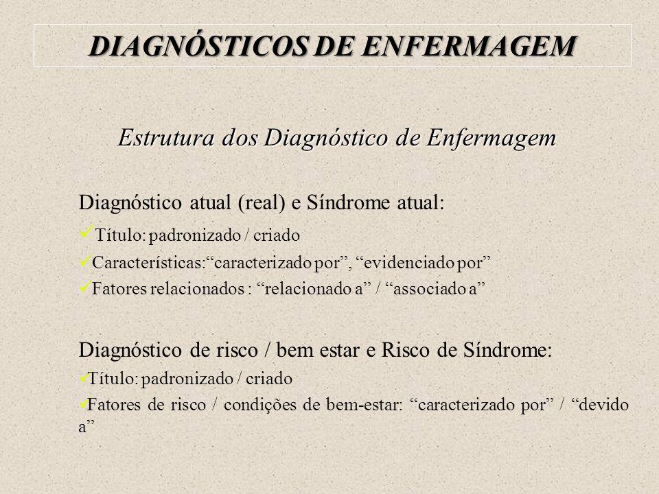 """Estrutura dos Diagnóstico de Enfermagem Diagnóstico atual (real) e Síndrome atual: Título: padronizado / criado Características:""""caracterizado por"""", """""""