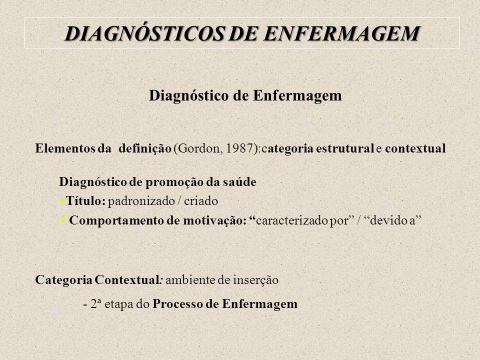 Diagnóstico de Enfermagem Elementos da definição (Gordon, 1987):categoria estrutural e contextual Diagnóstico de promoção da saúde Título: padronizado