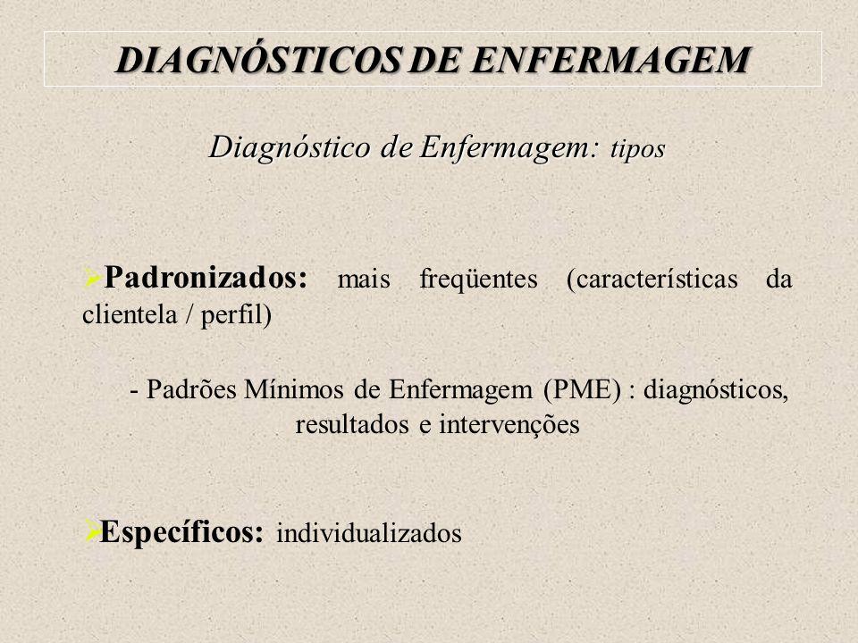 Diagnóstico de Enfermagem: tipos  Padronizados: mais freqüentes (características da clientela / perfil) - Padrões Mínimos de Enfermagem (PME) : diagn