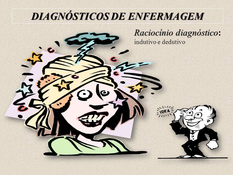 Raciocínio diagnóstico Raciocínio diagnóstico: indutivo e dedutivo DIAGNÓSTICOS DE ENFERMAGEM