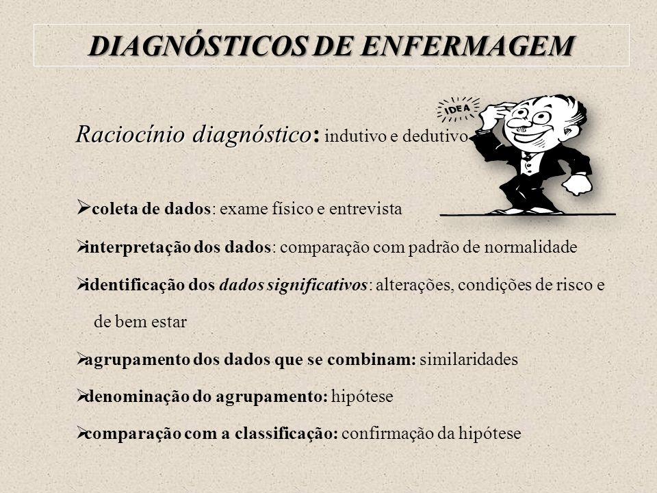 Raciocínio diagnóstico Raciocínio diagnóstico: indutivo e dedutivo  coleta de dados: exame físico e entrevista  interpretação dos dados: comparação
