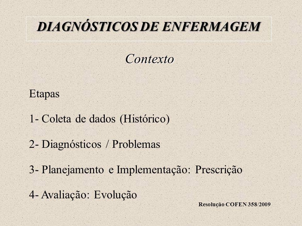 DIAGNÓSTICOS DE ENFERMAGEM Contexto Etapas 1- Coleta de dados (Histórico) 2- Diagnósticos / Problemas 3- Planejamento e Implementação: Prescrição 4- A