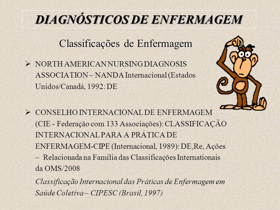 Classificações de Enfermagem  NORTH AMERICAN NURSING DIAGNOSIS ASSOCIATION – NANDA Internacional (Estados Unidos/Canadá, 1992: DE  CONSELHO INTERNAC