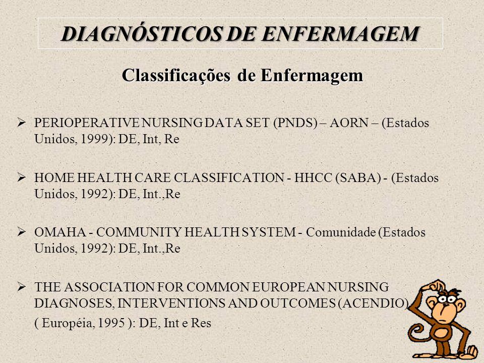 Classificações de Enfermagem  PERIOPERATIVE NURSING DATA SET (PNDS) – AORN – (Estados Unidos, 1999): DE, Int, Re  HOME HEALTH CARE CLASSIFICATION -