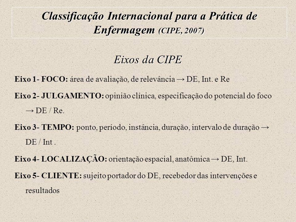 Eixos da CIPE Eixo 1- FOCO: área de avaliação, de relevância → DE, Int. e Re Eixo 2- JULGAMENTO: opinião clínica, especificação do potencial do foco →