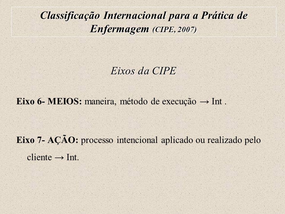 Eixos da CIPE Eixo 6- MEIOS: maneira, método de execução → Int. Eixo 7- AÇÃO: processo intencional aplicado ou realizado pelo cliente → Int. Classific