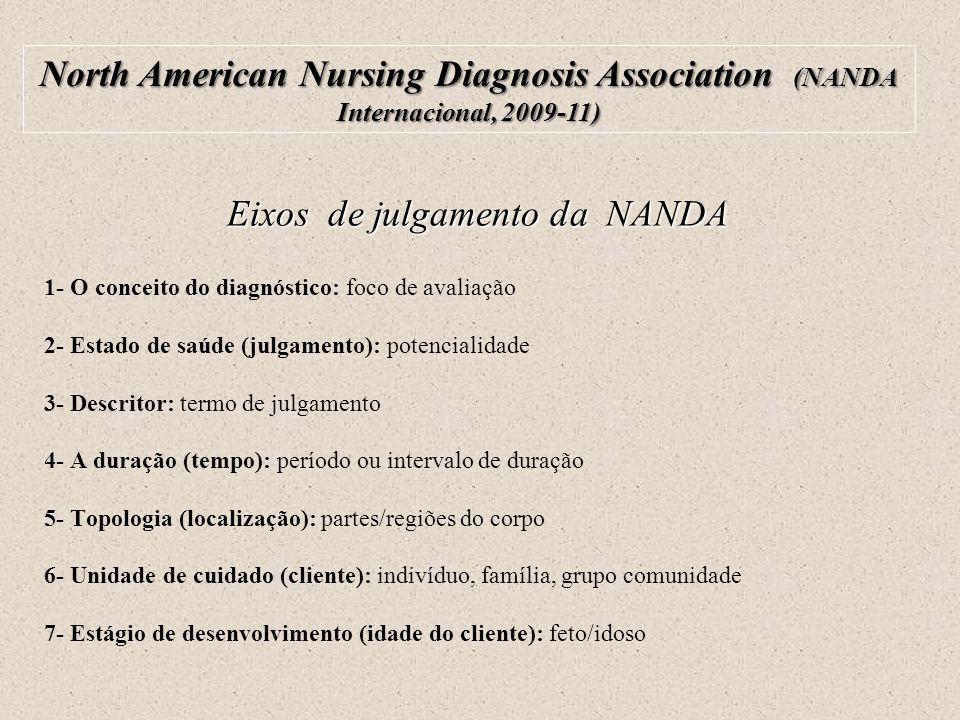 Eixos de julgamento da NANDA 1- O conceito do diagnóstico: foco de avaliação 2- Estado de saúde (julgamento): potencialidade 3- Descritor: termo de ju