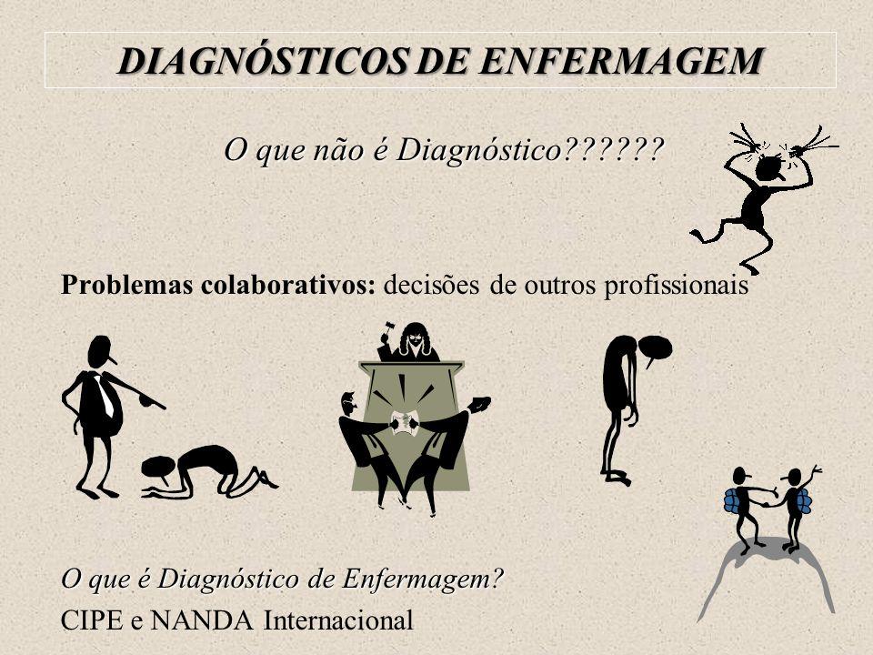 O que não é Diagnóstico?????? Problemas colaborativos: decisões de outros profissionais O que é Diagnóstico de Enfermagem? CIPE e NANDA Internacional