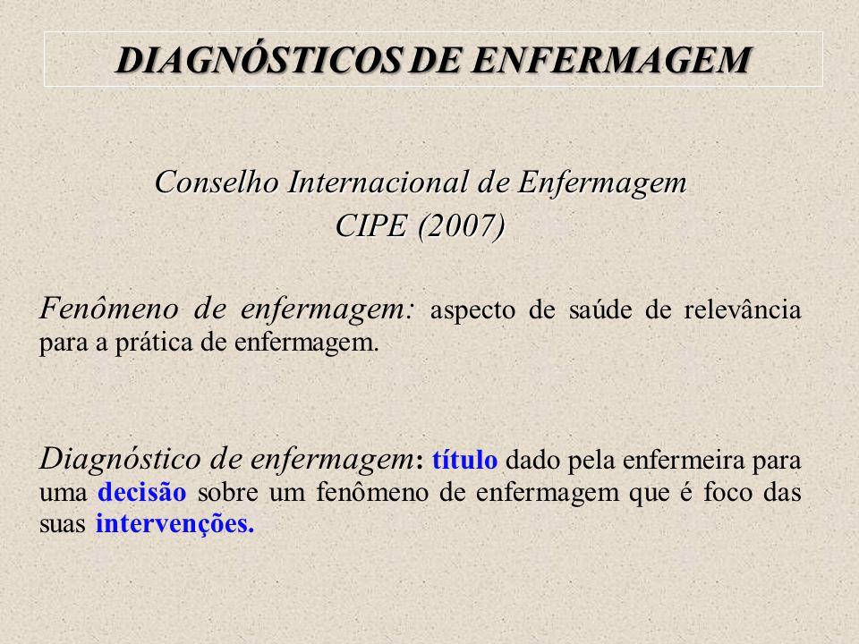 Conselho Internacional de Enfermagem CIPE (2007) Fenômeno de enfermagem: aspecto de saúde de relevância para a prática de enfermagem. Diagnóstico de e