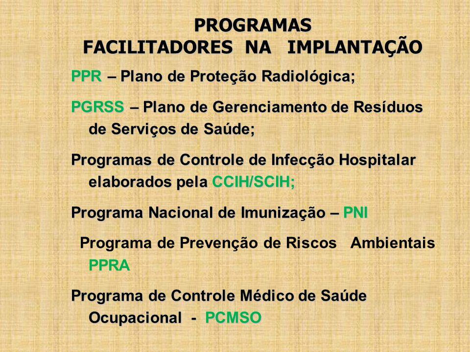 PROGRAMAS FACILITADORES NA IMPLANTAÇÃO PPR – Plano de Proteção Radiológica; PGRSS – Plano de Gerenciamento de Resíduos de Serviços de Saúde; Programas