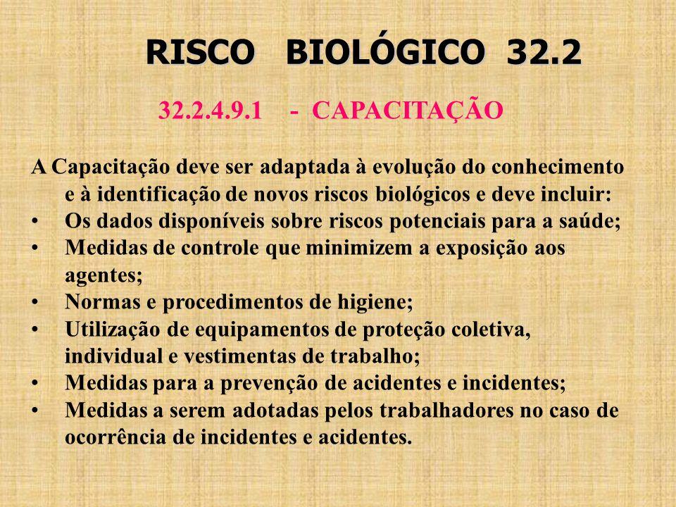 RISCO BIOLÓGICO 32.2 32.2.4.9.1 - CAPACITAÇÃO A Capacitação deve ser adaptada à evolução do conhecimento e à identificação de novos riscos biológicos