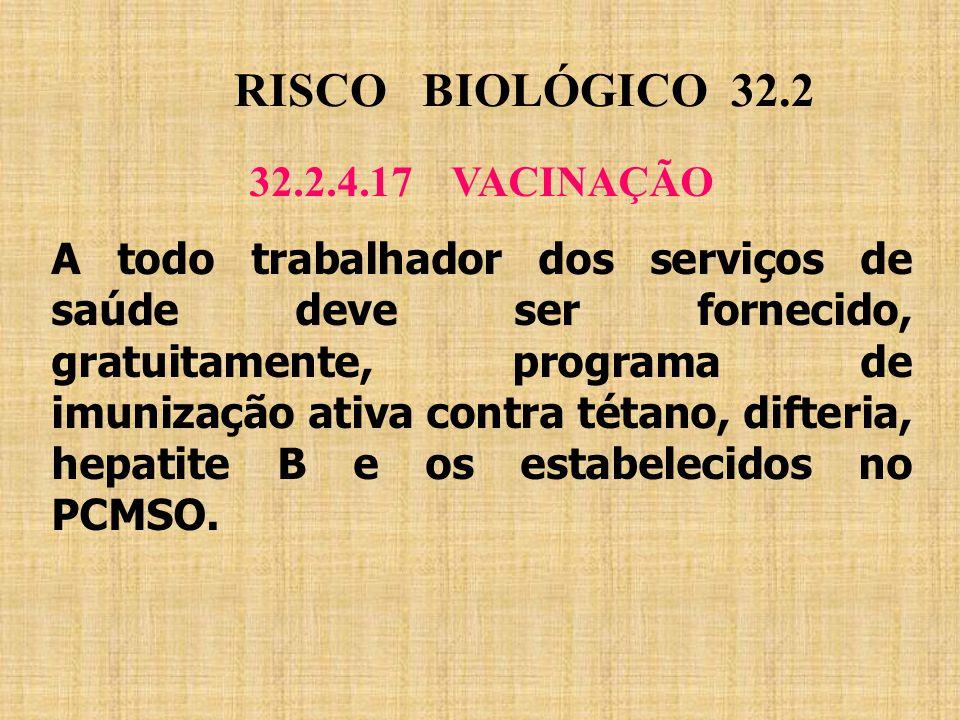 RISCO BIOLÓGICO 32.2 32.2.4.17 VACINAÇÃO A todo trabalhador dos serviços de saúde deve ser fornecido, gratuitamente, programa de imunização ativa cont